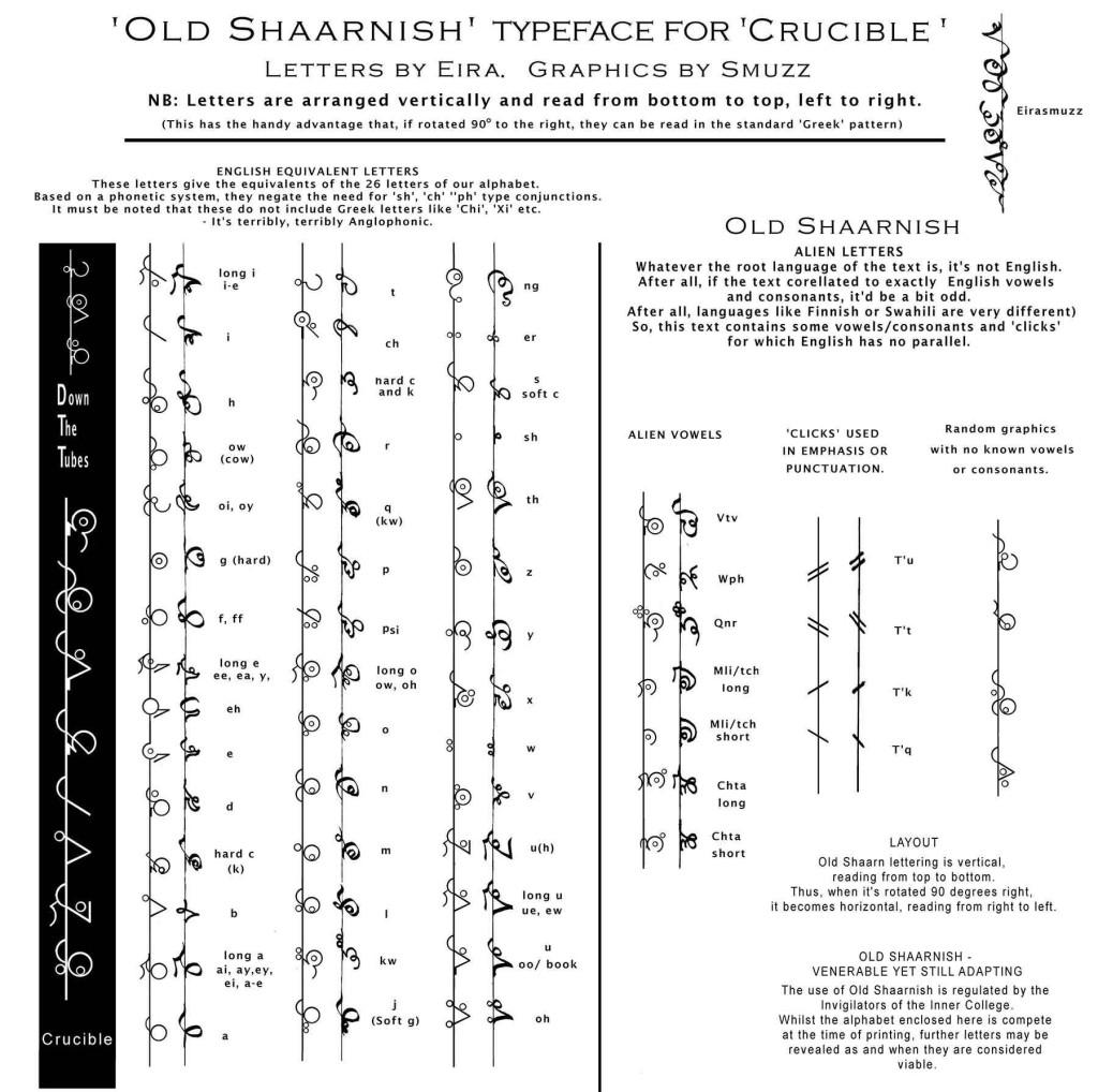 Crucible: Old Shaarnish