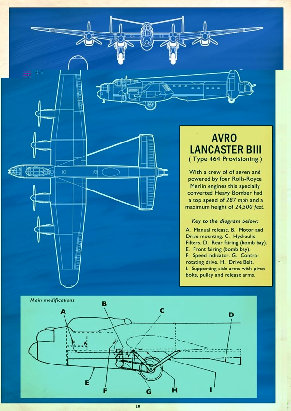 The Story of the Dambusters by Nicholas Spender
