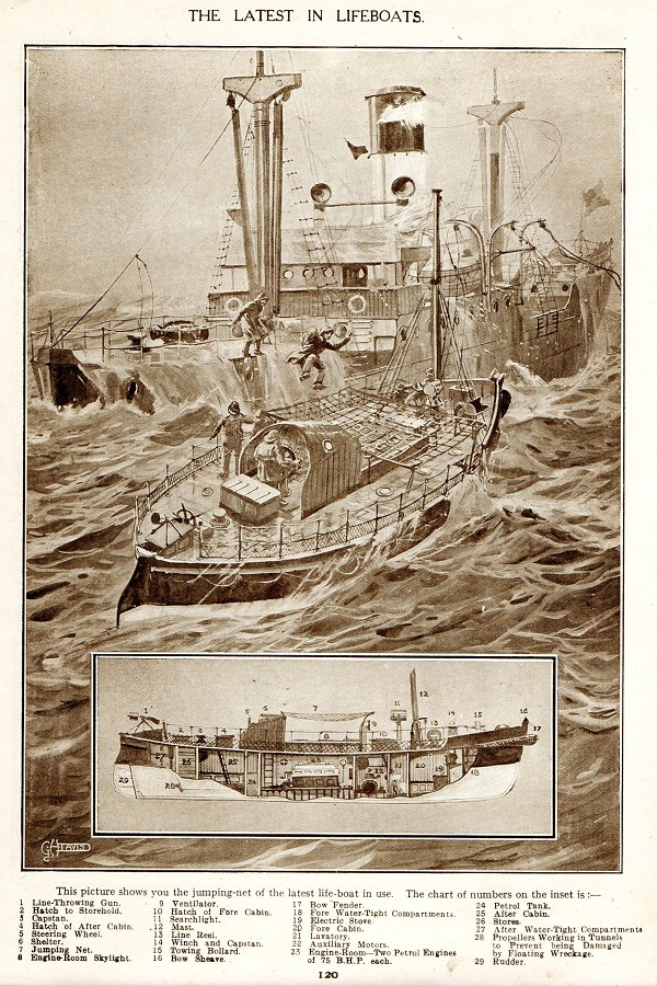 GHD Adventure Land 1926 Lifeboats