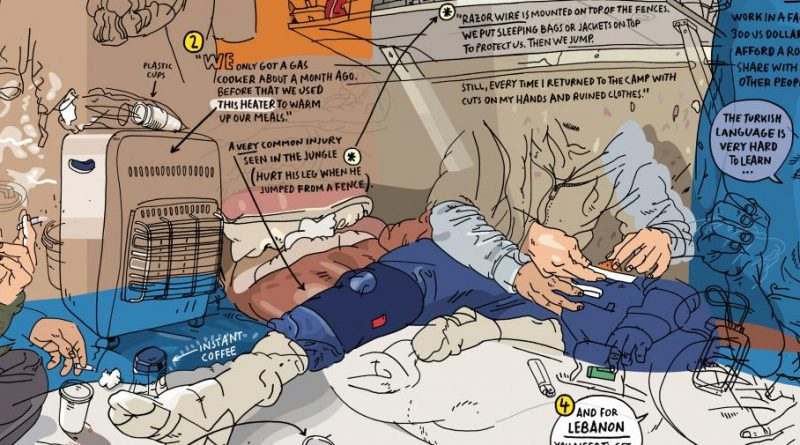 Escaping Wars and Waves - art by Olivier Kugler