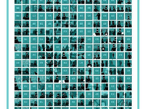 The Archivist at Work by Daniel Merlin Goodbrey (2010)